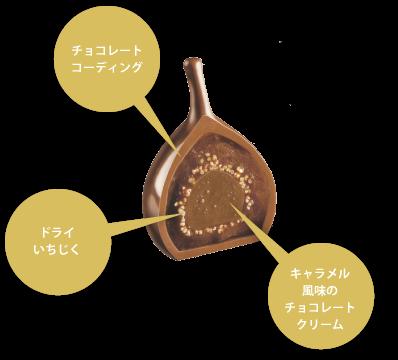 ラビトスロワイヤル Salted Caramel